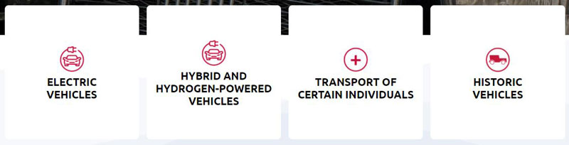 electronic czech motorway vignette portal page exemption options