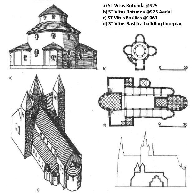 sketches of the original prague st vitus rotunda and basilica and their size differences compared with the present prague st vitus cathedral